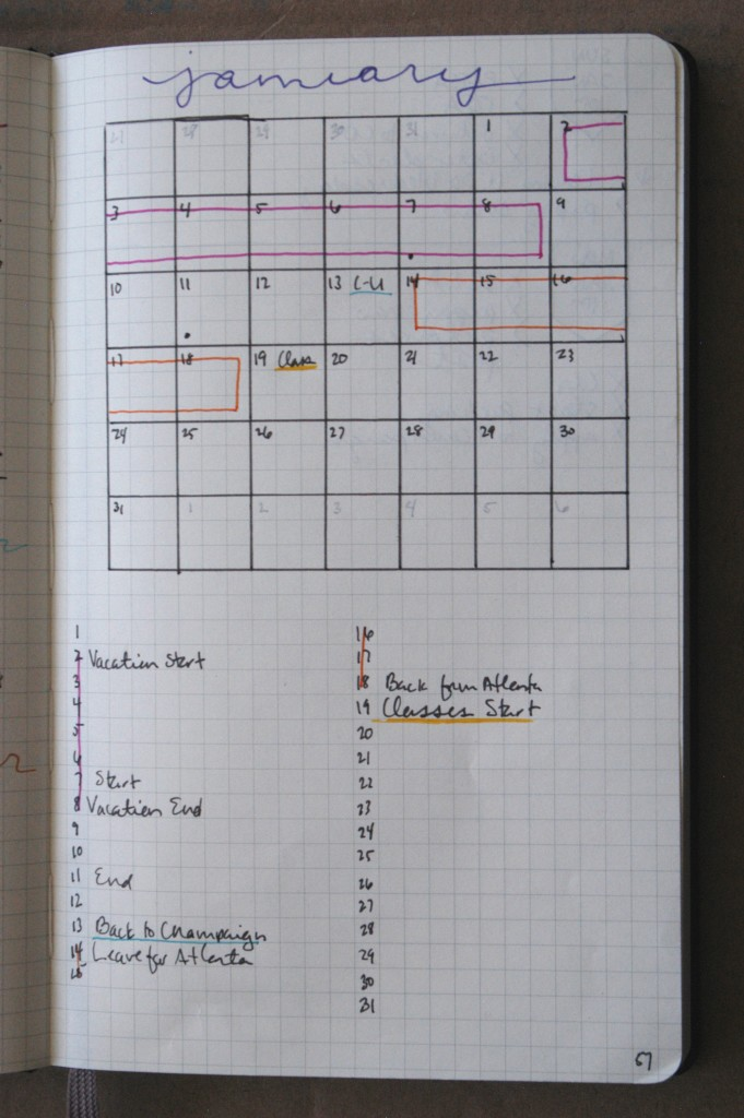 ... Your Month and Year With the Bullet Journal - Living Between the Lines